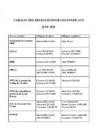 Délégués syndicats 2020